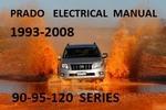 Thumbnail Toyota_Prado_Manual_1996-2005